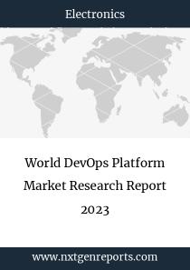 World DevOps Platform Market Research Report 2023