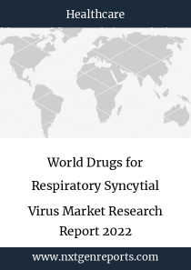 World Drugs for Respiratory Syncytial Virus Market Research Report 2022