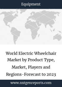 World Electric Wheelchair Market by Product Type, Market, Players and Regions-Forecast to 2023