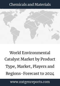 World Environmental Catalyst Market by Product Type, Market, Players and Regions-Forecast to 2024