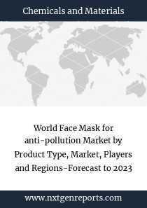World Face Mask for anti-pollution Market by Product Type, Market, Players and Regions-Forecast to 2023