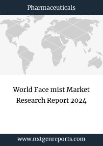 World Face mist Market Research Report 2024