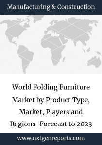 World Folding Furniture Market by Product Type, Market, Players and Regions-Forecast to 2023