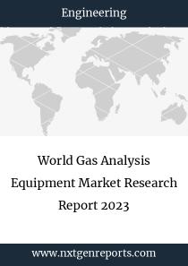 World Gas Analysis Equipment Market Research Report 2023