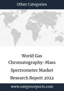 World Gas Chromatography-Mass Spectrometer Market Research Report 2022