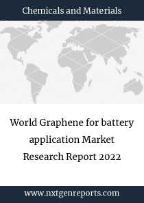 World Graphene for battery application Market Research Report 2022