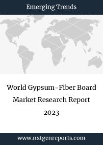 World Gypsum-Fiber Board Market Research Report 2023