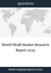 World HEAR Market Research Report 2024