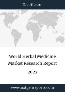 World Herbal Medicine Market Research Report 2022