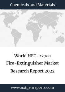 World HFC-227ea Fire-Extinguisher Market Research Report 2022