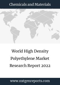 World High Density Polyethylene Market Research Report 2022