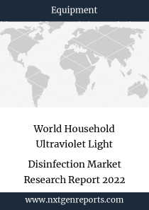 World Household Ultraviolet Light Disinfection Market Research Report 2022