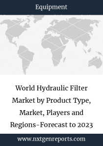 World Hydraulic Filter Market by Product Type, Market, Players and Regions-Forecast to 2023