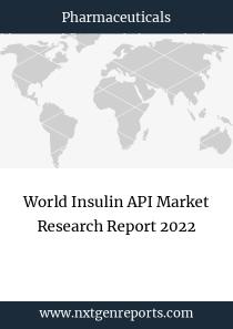 World Insulin API Market Research Report 2022
