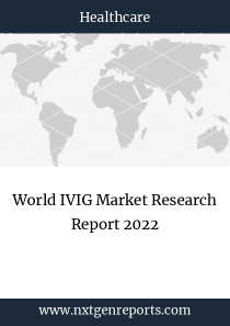 World IVIG Market Research Report 2022