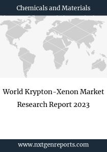 World Krypton-Xenon Market Research Report 2023