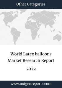World Latex balloons Market Research Report 2022