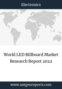 World LED Billboard Market Research Report 2022