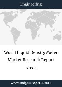 World Liquid Density Meter Market Research Report 2022