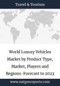 World Luxury Vehicles Market by Product Type, Market, Players and Regions-Forecast to 2023