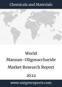 World Mannan-Oligosaccharide Market Research Report 2022