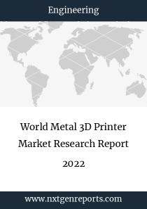 World Metal 3D Printer Market Research Report 2022