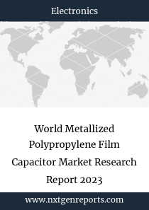 World Metallized Polypropylene Film Capacitor Market Research Report 2023