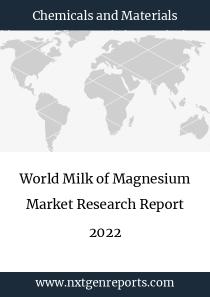 World Milk of Magnesium Market Research Report 2022