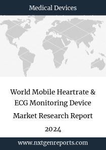 World Mobile Heartrate & ECG Monitoring Device Market Research Report 2024