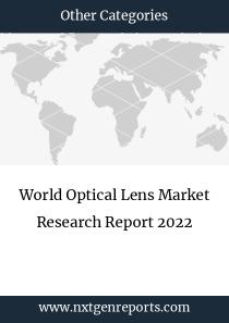World Optical Lens Market Research Report 2022