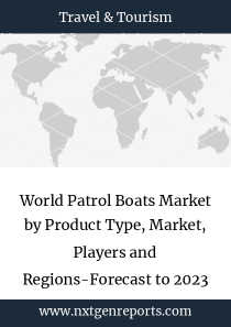 World Patrol Boats Market by Product Type, Market, Players and Regions-Forecast to 2023