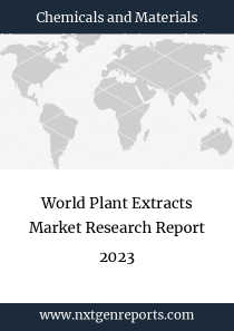 World Plant Extracts Market Research Report 2023