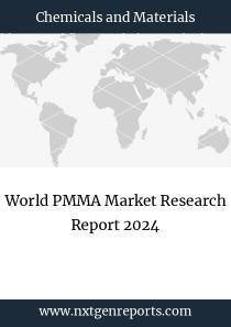 World PMMA Market Research Report 2024