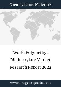 World Polymethyl Methacrylate Market Research Report 2022