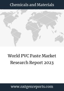World PVC Paste Market Research Report 2023