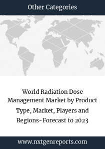 World Radiation Dose Management Market by Product Type, Market, Players and Regions-Forecast to 2023