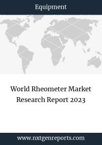 World Rheometer Market Research Report 2023
