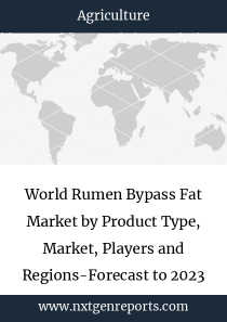 World Rumen Bypass Fat Market by Product Type, Market, Players and Regions-Forecast to 2023