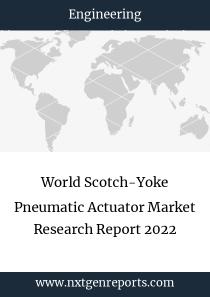 World Scotch-Yoke Pneumatic Actuator Market Research Report 2022