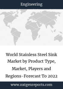 World Stainless Steel Sink Market by Product Type, Market, Players and Regions-Forecast To 2022