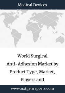 World Surgical Anti-Adhesion Market by Product Type, Market, Players and Regions-Forecast To 2022