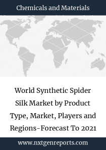 World Synthetic Spider Silk Market by Product Type, Market, Players and Regions-Forecast To 2021