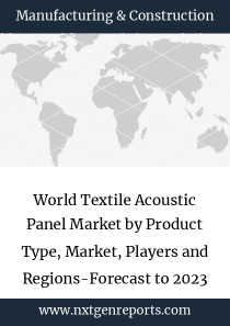 World Textile Acoustic Panel Market by Product Type, Market, Players and Regions-Forecast to 2023