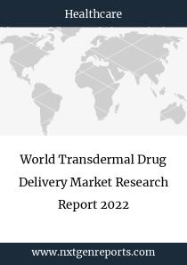 World Transdermal Drug Delivery Market Research Report 2022