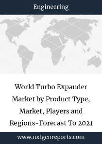 World Turbo Expander Market by Product Type, Market, Players and Regions-Forecast To 2021 and etc)