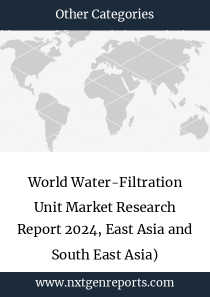 World Water-Filtration Unit Market Research Report 2024, East Asia and South East Asia)